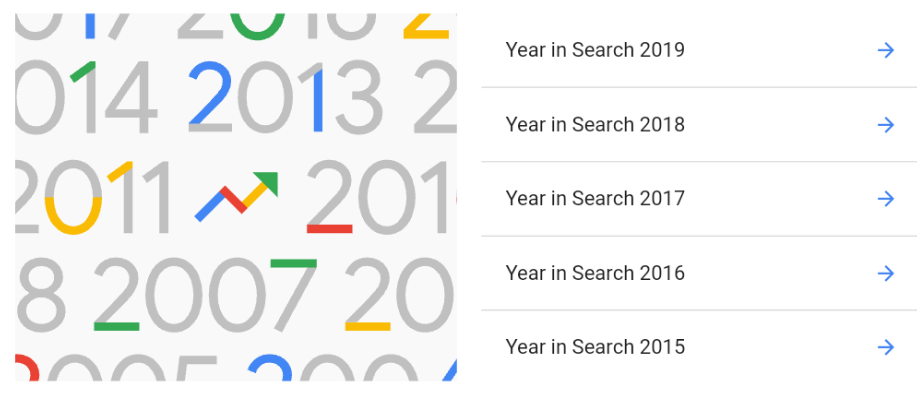 An image showing the collection of Google Trends year in search reports, which is great for your inner geek.